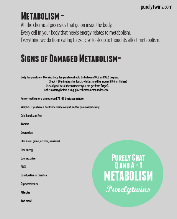 signs of damaged metabolism-01